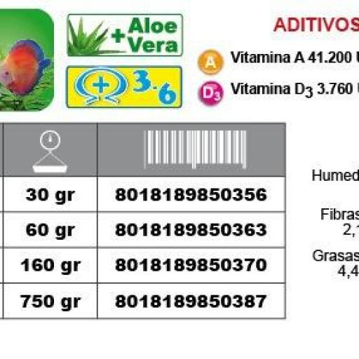 Tablet Prodac