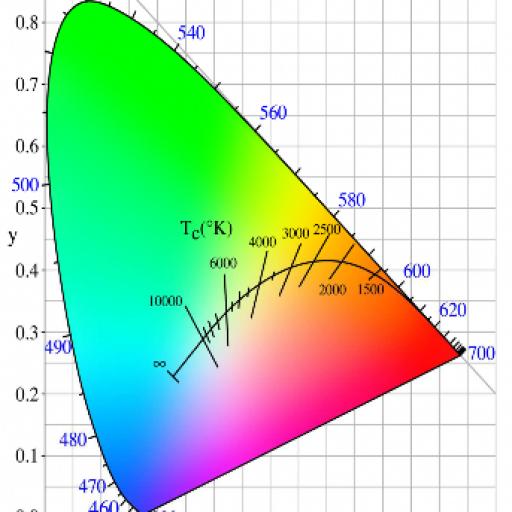 U.V. Power LED 700mA. 365nm . Emisor de Rayos Ultravioleta. 2,5Vcc [1]