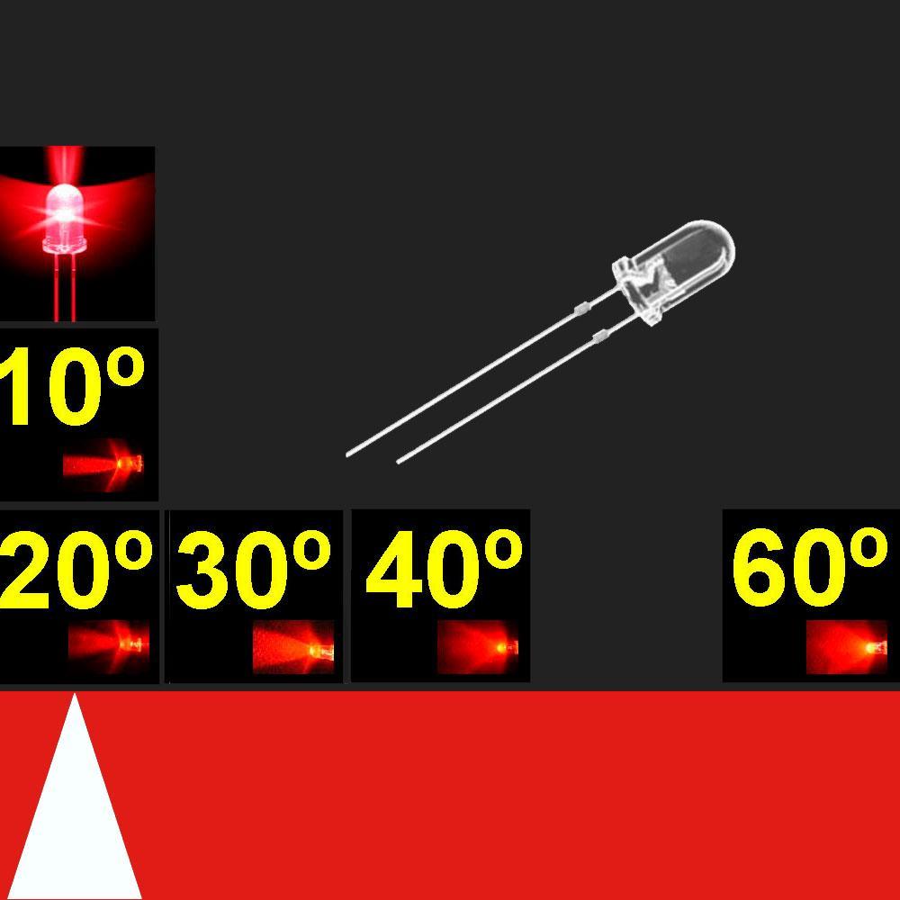 520MR2C.  5mm LED. Super Rojo. Lente transparente. Superbrillo. HB.  17°~23°. 6000 mcd. Quemado Lento.