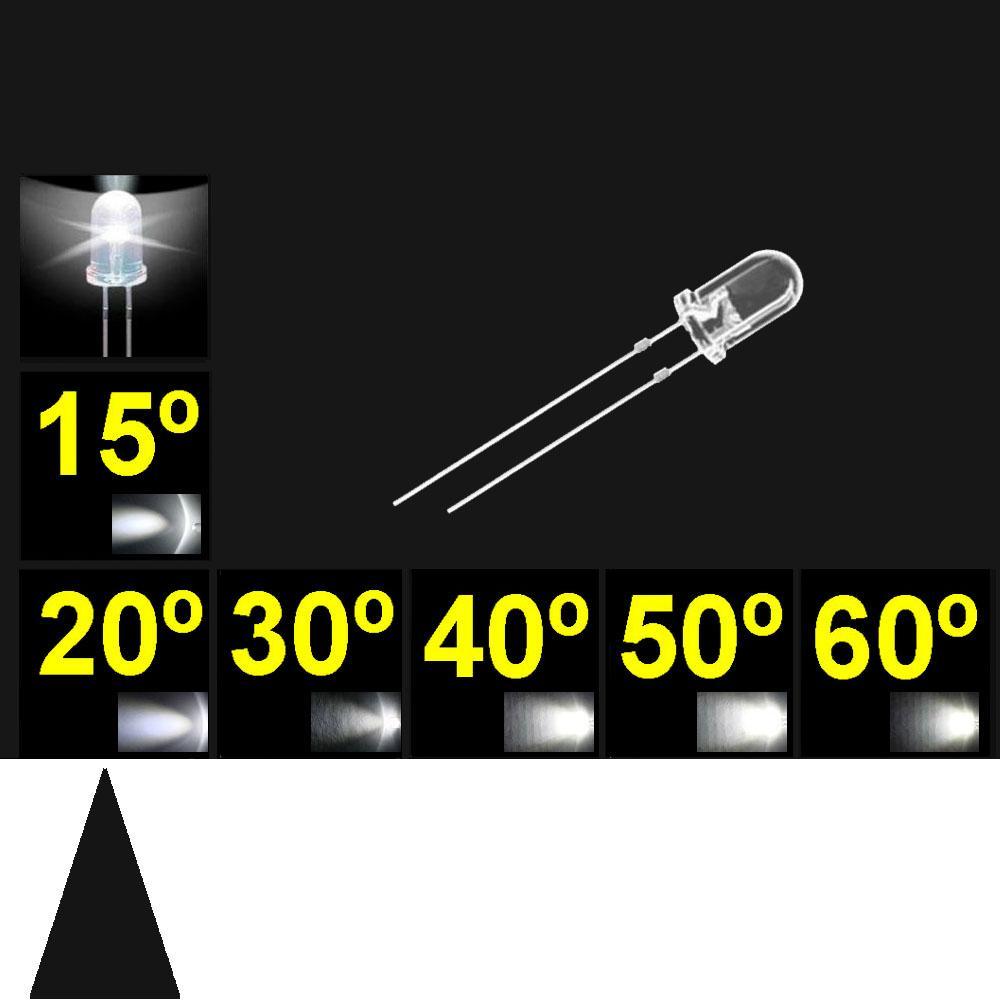 520PWC.  5mm LED. Blanco. Lente trasnparente. Superbrillo. HB.  17°~23°. Quemado Lento.