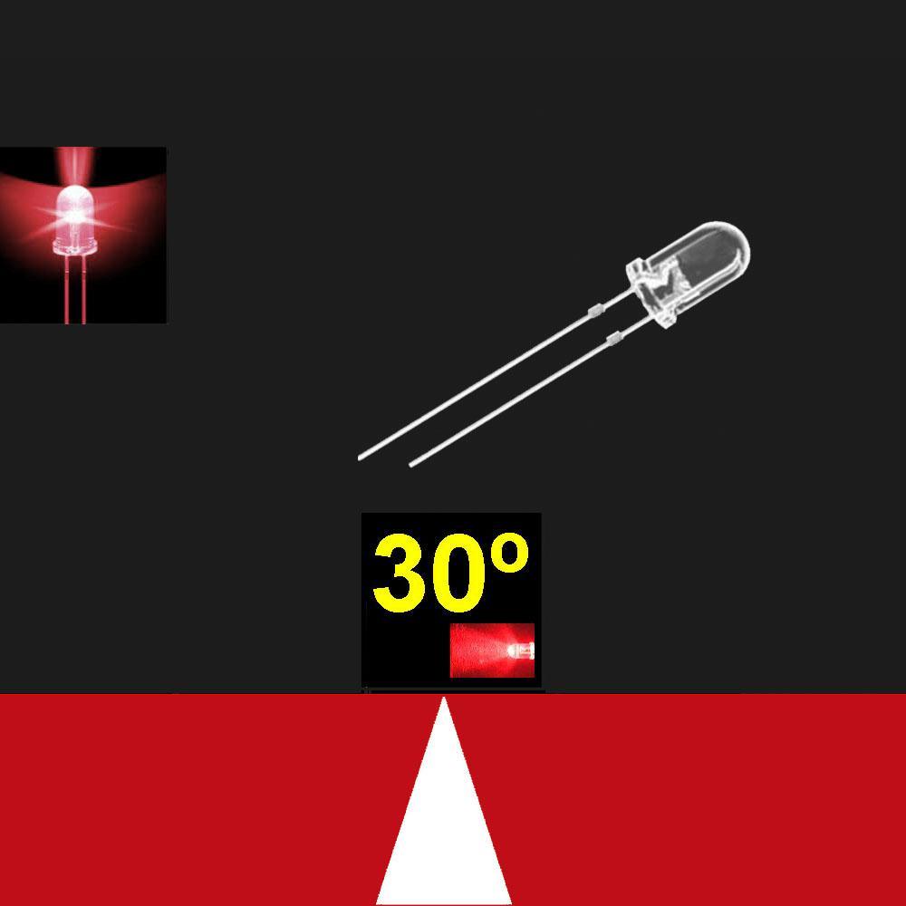 530FR4C.  5mm LED. Rojo Profundo. Lente transparente. Superbrillo. HB.  24°~30°. 800~2000 mcd. Quemado Lento.
