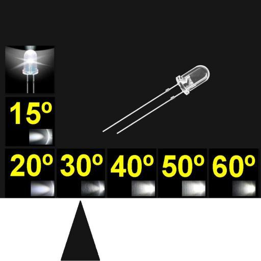 530PWC.  5mm LED. Blanco. Lente trasnparente. Superbrillo. HB.  24°~30°. Quemado Lento.