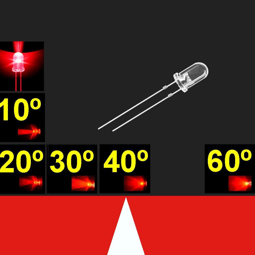 540MR2C.  5mm LED. Super Rojo. Lente transparente. Superbrillo. HB.  32°~40°. 3900 mcd. Quemado Lento.