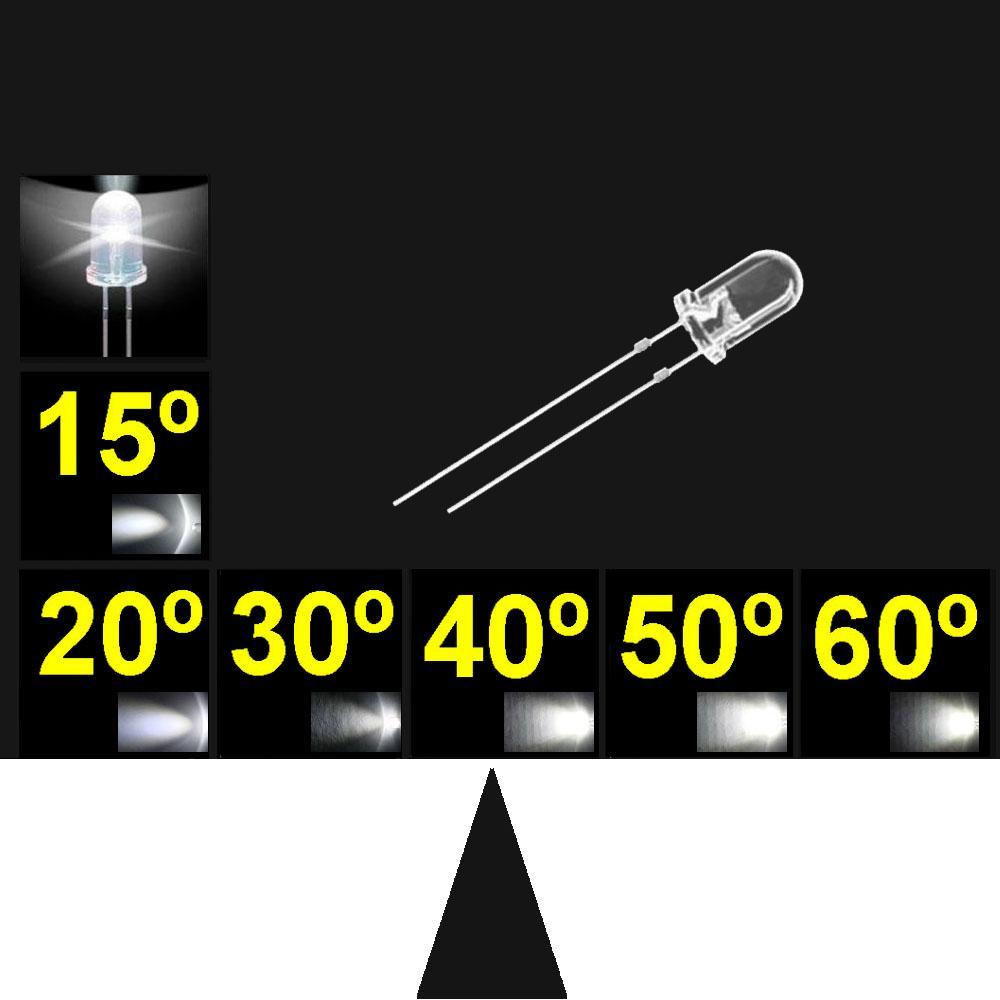 540PWC.  5mm LED. Blanco. Lente trasnparente. Superbrillo. HB.  32°~40°. Quemado Lento.