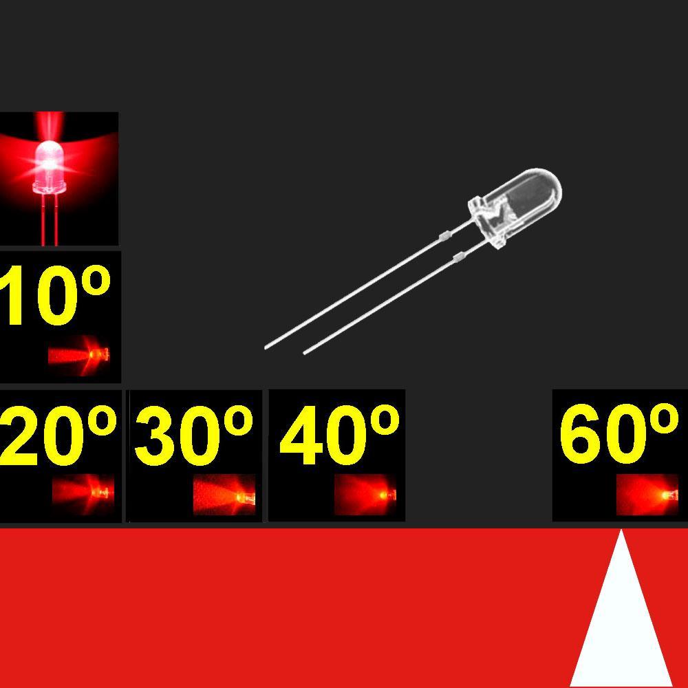 560MR2C.  5mm LED. Super Rojo. Lente transparente. Superbrillo. HB.  55°~65°. 3520 mcd. Quemado Lento.