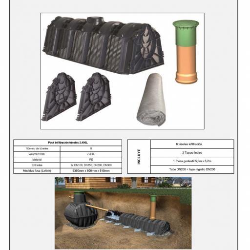 PACK FOSA FILTRO 2700 litros + TUNEL INFILTRACIÓN 2400 litros 9 habitantes [3]