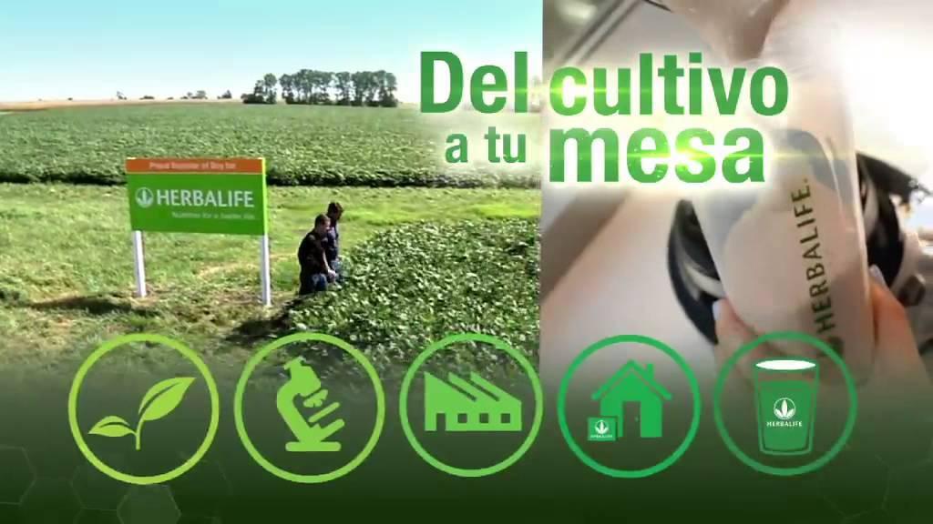Herbalife Nutrition, 40 años invirtiendo en calidad y confianza