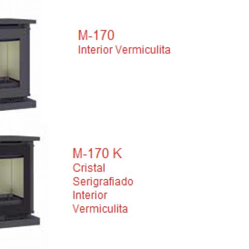 Insertable leña Marca FM Modelo M-170 [1]