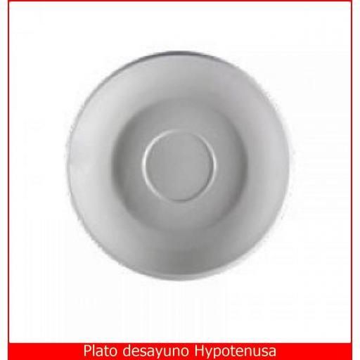 Plato Hypotenusa