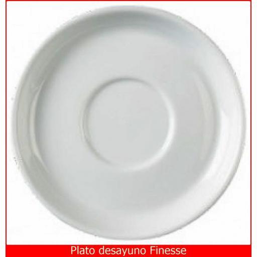 Plato Finesse