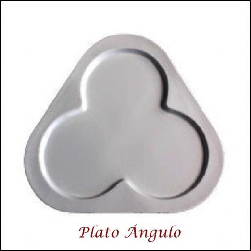 Plato Ángulo