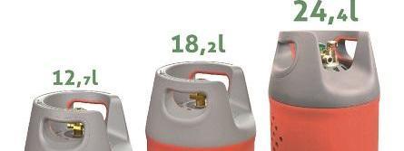 Ventajas del kit de Glp con botella de composite recargable