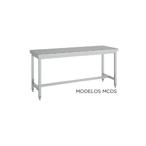 Mesa de trabajo central SIN estantes fondo 600 modelo CH MCDS96