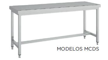 Mesa de trabajo central SIN estantes fondo 600 modelo CH MCDS246