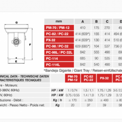 PICADORA MAINCA modelo PM-70 / PM-12 [1]