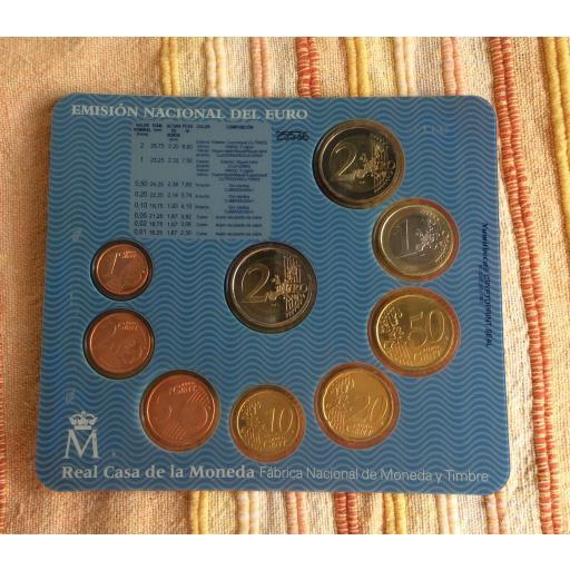 CARTERA ESPAÑA - SERIE EUROS 2005 - CON 2€ CONMEMORATIVOS [1]