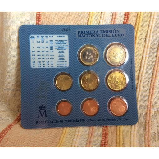 CARTERA ESPAÑA - SERIE EUROS 2002  [1]