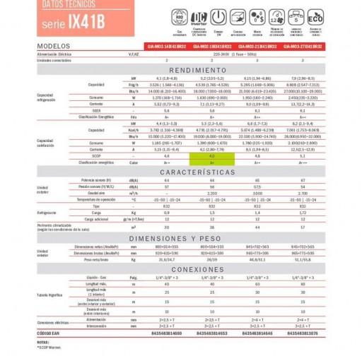 Aire 2x1 GIATSU GIA-MO2-18IX41BR32+12AR2R32+09AR2R32 wifi [1]