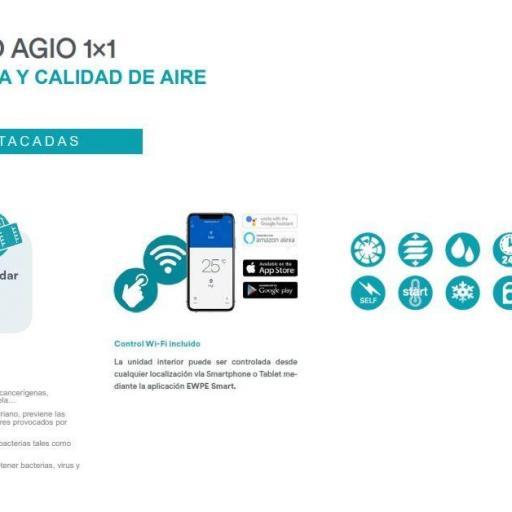 Aire Acondicionado Split Daitsu AGIO ASD 9K-DG WiFi [1]
