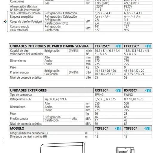 Daikin TXF42C Aire Acondicionado 1x1 [2]