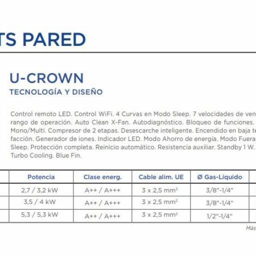 Split GREE U-CROWN 18 WIFI [2]