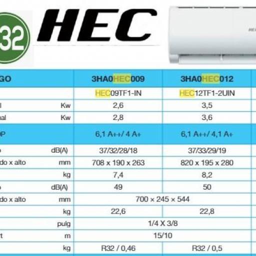 SPLIT AIRE ACONDICIONADO HEC HEC25TF2 R32 [1]