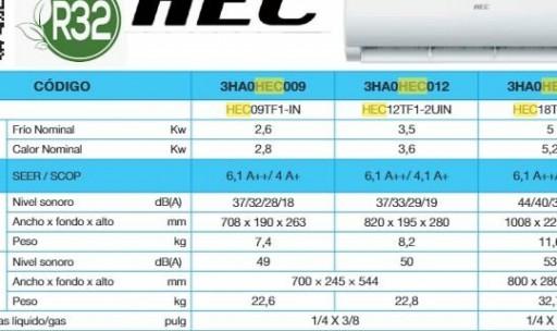 SPLIT AIRE ACONDICIONADO HEC HEC50TF2 R32 [1]