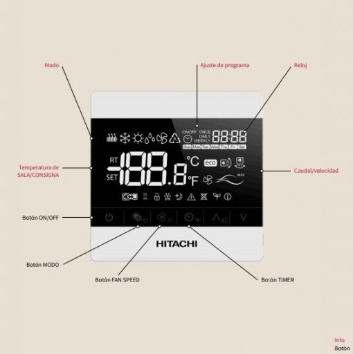 Aire Acondicionado Conductos Hitachi RPIM-5.0 3F r32 [2]