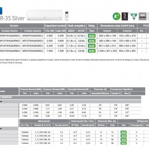 Aire Acondicionado Split Samsung F-AR12RT SILVER Instalación Incluida [3]