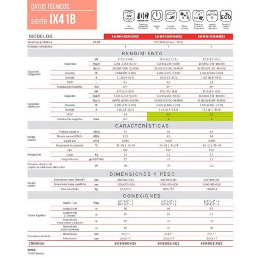 Aire acondicionado 4x1 GIATSU GIA-MO4-28IX41BR32+ GIA-09R32+ GIA-09R32+ GIA-09R32 + GIA-09R32 Wifi [2]