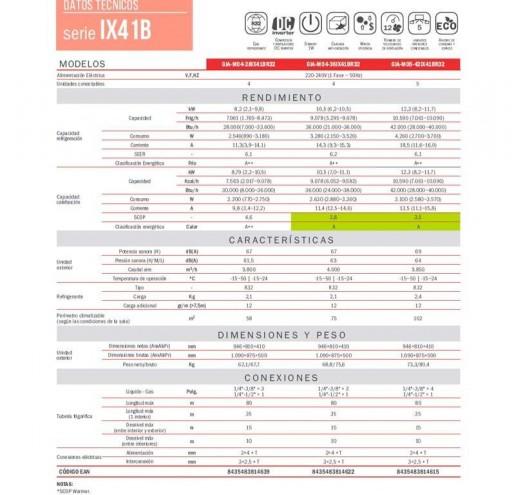 Aire acondicionado 4x1 GIATSU GIA-MO4-36IX41BR32+ GIA-09R32+ GIA-09R32+ GIA-09R32 + GIA-09R32 [3]