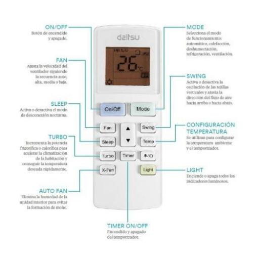 Daitsu ASD 21 KI-DB Aire Acondicionado Split [2]