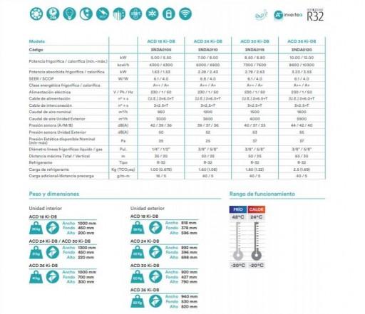 DAITSU CONDUCTOS ACD 18 KI-DB  [2]