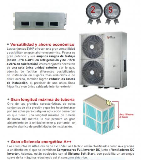 EAS ELECTRIC modelo EDHP96 [1]