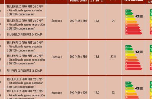 Ferroli BlueHelix pro 32 Slim   [1]