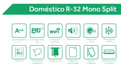 HAIER SPLIT GEOS+ GREEN 35 R32 wifi incluido [2]