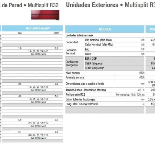 Mitsubishi Electric MXZ-2F42VF + MSZ-LN25VG + MSZ-LN25VG - equipo 2x1 aire acondicionado [1]
