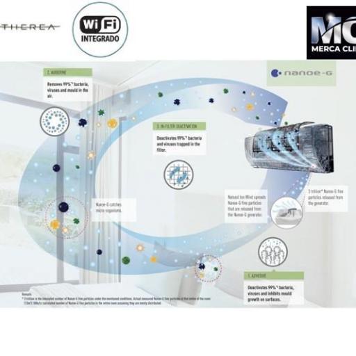 Aire Acondicionado Panasonic KIT-TZ25-WKE wifi [2]