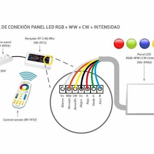 PANEL LED TECHO 60X60 CM 40 W REGULABLE + RGB [1]