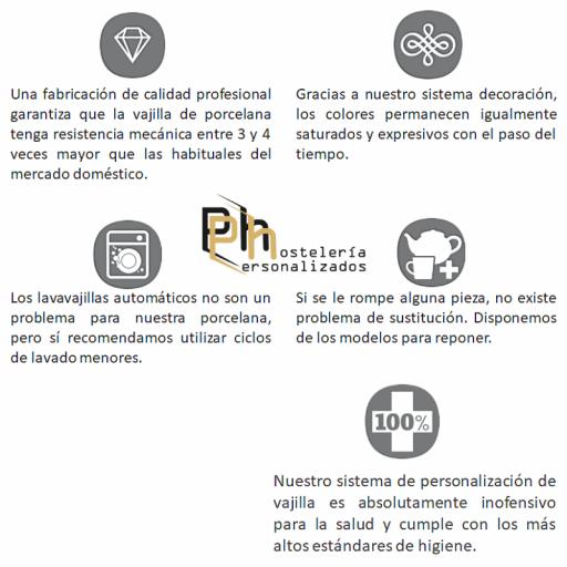 VAJILLA PERSONALIZADA MODELO PH3 [3]