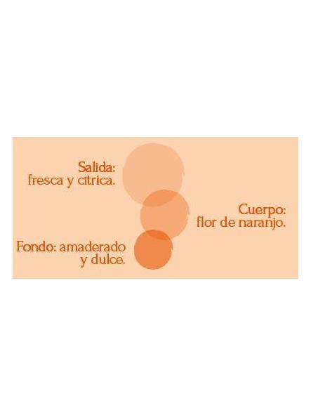 Ambientador Azahar y Mandarina 90ml [1]