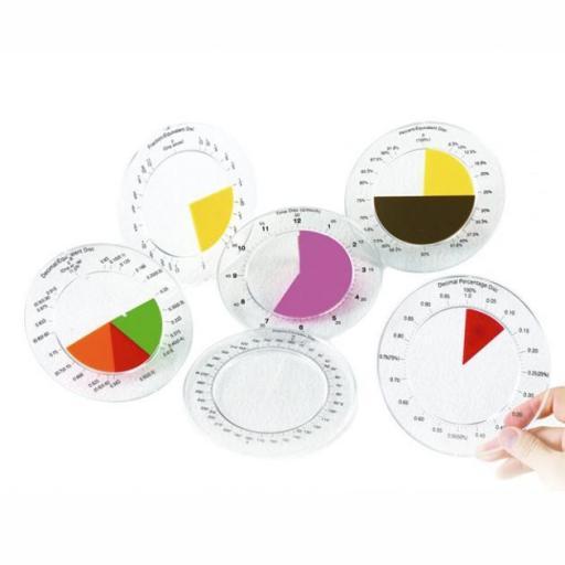 Discos transparentes de fracciones