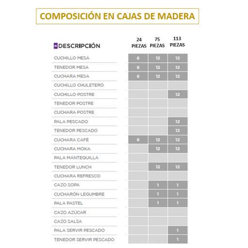 CUBIERTOS ELEGANCE EN CAJA DE MADERA REGALO Y PERSONALIZADA [1]