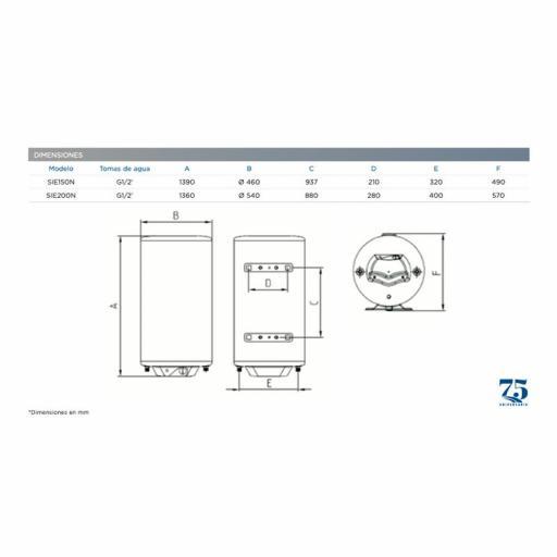 Termo eléctrico Aparici SIE-N Gran Capacidad [2]