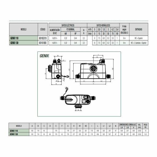 DAB Genix 110 - Estación de elevación de aguas residuales [1]