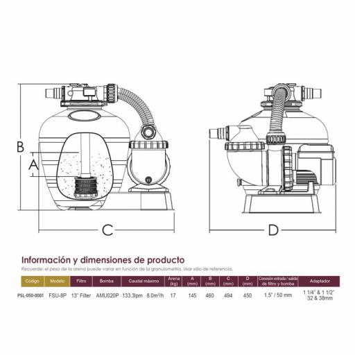 Kit de filtración piscina elevada [1]