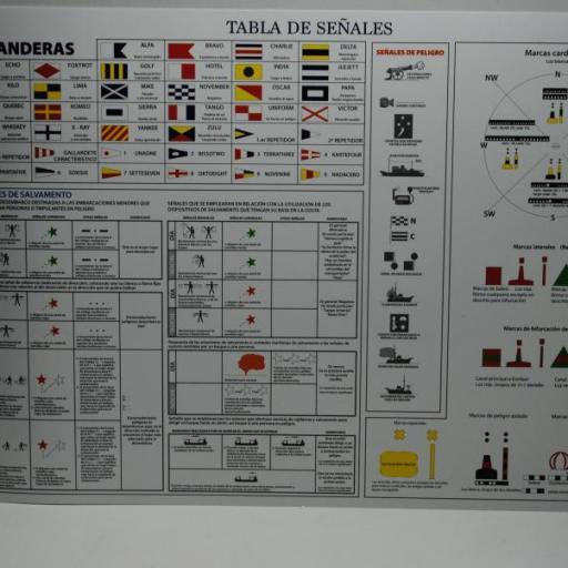 Tabla de señales de salvamento de 320 mm x 240 mm