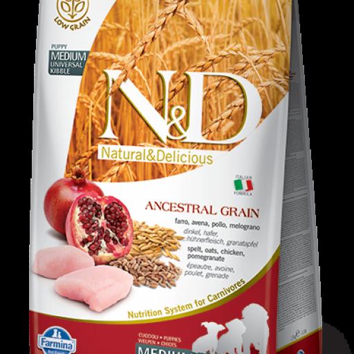 Farmina N&D Low Grain PUPPY Pollo & Granada MINI 2.5 KGS.