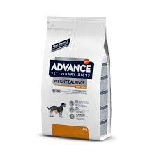 Advance Weight Balance Mini