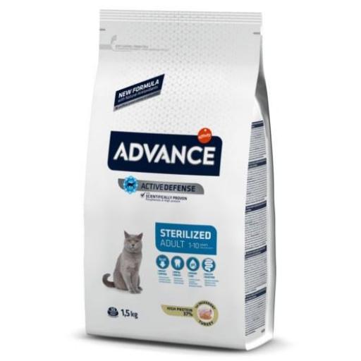 Advance Feline Sterilized con Pavo